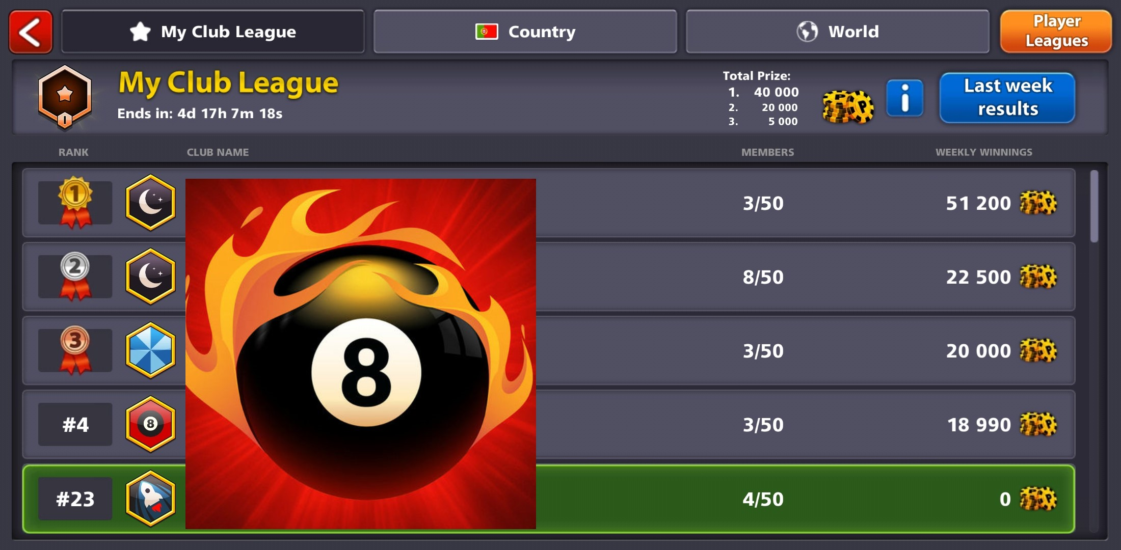Clubs! Leaderboards – Miniclip Player Experience